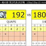 AQL開幕戦(12)東海リーグ編(3):「スタッフを行うのは中高生たち。大人のサークル同士が全国進出をかけた重要な勝負を、中高生達が裁くのである」